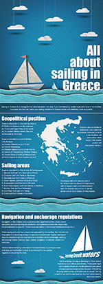 Infographic for All About Sailing in Greece